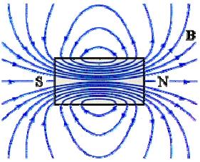 магнитное поле